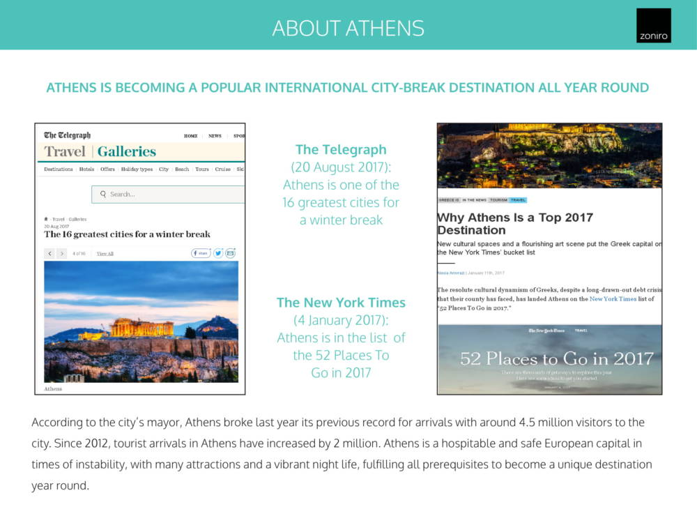 Museum Hotel Development 05 - Atina Merkez'de Benzersiz İzni Alınmış Otel Projesi