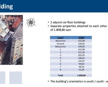 Nikiou presentation 4 370x300 - Atina Merkez'de 1.808 m2 6 Katlı Bitişik Satılık 2 Bina